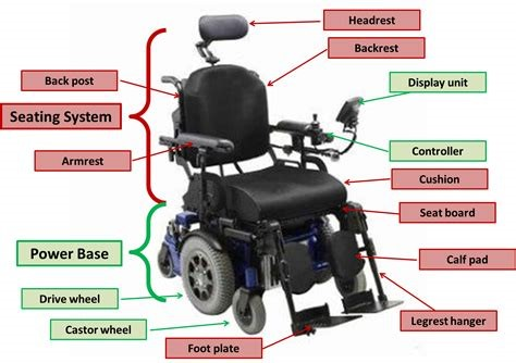electric wheelchairs on sale
