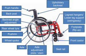 best foldable electric wheelchairs