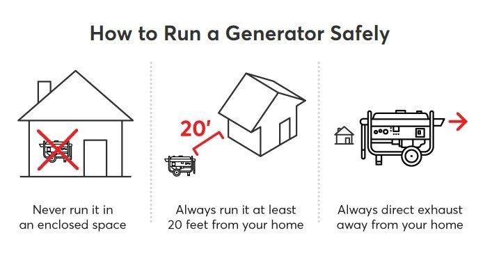 generator infographic